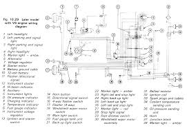 78 jeep cj7 wiring diagram 78 wiring diagrams 71v6wiringdisplay01 jeep cj wiring diagram