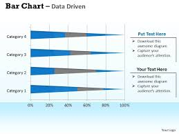 Data Driven 3d Bar Chart For Data Interpretation Powerpoint