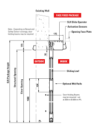 stanley motion sensor wiring diagram stanley diy wiring diagrams