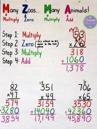 long division anchor chart 5th grade anchor charts to try in your classroom