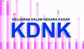 Check spelling or type a new query. Kerajaan Persekutuan Dijangka Membuat Pinjaman Kasar Sebanyak Rm135 2 Bilion Pada 2019