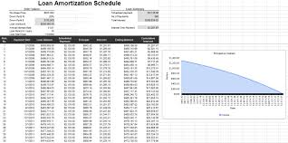 Loan Calculation Template 004 Excel Amortization Schedule Template Ideas Staggering