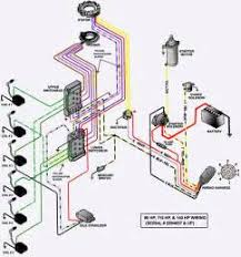 mercury outboard wiring diagram images marine chrysler force mercury outboard 115 hp diagrams mercury wiring diagram