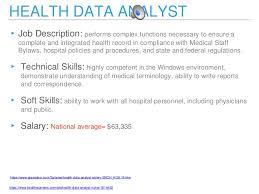 Data Analyst Job Duties Job Brief Data Analyst Resume Samples Data Analyst Role