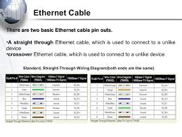 cabling Ethernet Cable Diagram Ethernet Cable Diagram #93 ethernet cable diagram symbol