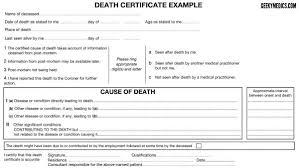 Self Cert Doctors Note Certification Of Death Uk Osce Guide Geeky Medics