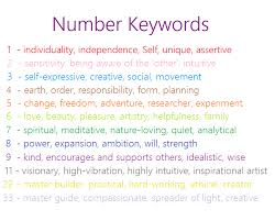 Numerology Birth Chart Reading Free Your Birthchart Numerology Lightcenter