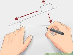 how to solve any physics problem steps pictures  image titled solve any physics problem step 3