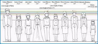 Inquisitive Anime Character Height Chart Ocs With Their