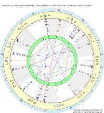 Jaden Smith Birth Chart Birth Chart Jaden Smith Cancer Zodiac Sign Astrology