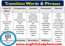 Transition Words Phrases English Study Here