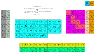 ELEMENTARY CHEMICAL PRINCIPLES