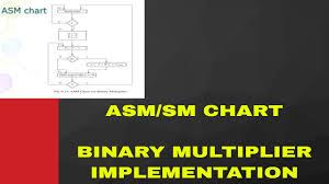 Binary Multiplier Implementation Using Sm Chart