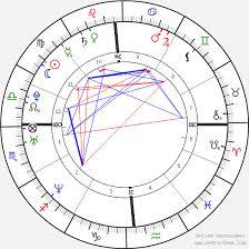 Jaden Smith Birth Chart Horoscope Dates Of Birth Clothes News