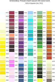 Isacord Color Chart Great West Promotions Colour Chart