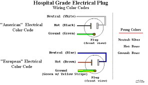 marvellous plug wire colors images best image diagram 8we us thermostat wiring 2 wires at 4 Wire Thermostat Wiring Color Code