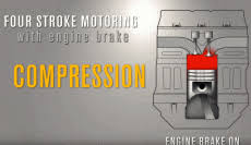 jacobs vehicle systems parts service and support how a jake brake works
