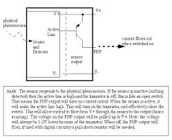 engineer on a disk figure 10 43 a simplified sourcing pnp sensor