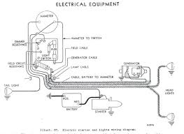 farmall tractor wiring conversion wiring diagrams best 1947 farmall cub tractor wiring diagram wiring library farmall h tractor farmall tractor wiring conversion