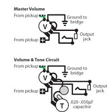 seymour duncan humbucking pickups stewmac com seymour duncan guitar wiring diagram seymour duncan humbucking pickups wiring diagrams
