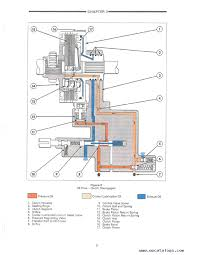 ford 3230 wiring diagram wiring diagrams best ford 3230 wiring diagram wiring diagram online ford pickup wiring diagrams ford 3230 wiring diagram