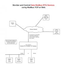 50 amp rv receptacle wiring diagram pickenscountymedicalcenter com amp rv receptacle wiring diagram new wiring diagram for amp rv outlet wiring diagram collection 50 amp rv receptacle