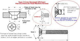 Phillips Head Screw Size Chart Phillips Flat Countersunk Head Machine Screw Dimensions