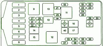 2003 grand prix fuse panel diagram diy enthusiasts wiring diagrams \u2022 2001 grand prix radio wiring diagram 2001 pontiac grand prix fuse panel diagram wire data u2022 rh coller site 2003 grand am fuse box diagram ford f 150 fuse panel diagram