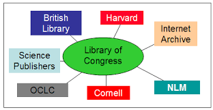 A Viewpoint Analysis Of The Digital Library