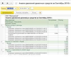 Анализ движения денежных средств Курсовая работа страница  Анализ движения денежных средств курсовая
