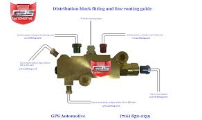 gps automotive faq q do you have a power booster master cylinder installation guide