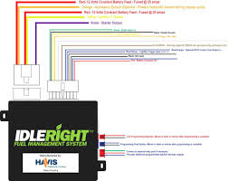 whelen 9m light bar wire diagram wiring diagram libraries whelen wiring diagram wiring diagrams scematicwhelen lights wiring wiring diagram whelen 9m wiring diagram whelen light