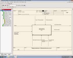 Блог учителя информатики Реинжиниринг бизнес процессов Курсовая работа на тему Исследование и моделирование бизнес процессов образовательного учреждения