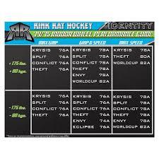 Rink Rat Identity Split 78a Inline Wheel 4 Pack