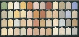 Weber Monocouche Colour Chart Parex Render Systems And Solutions Of Kent