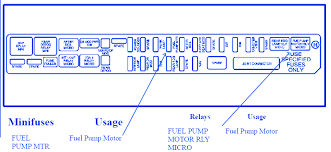 cadillac cts 2003 fuel pump fuse box block circuit breaker diagram cadillac cts 2003 fuel pump fuse box block circuit breaker diagram