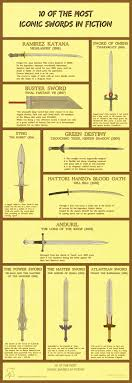 45 best Swords images on Pinterest | Swords, Fantasy weapons and ...