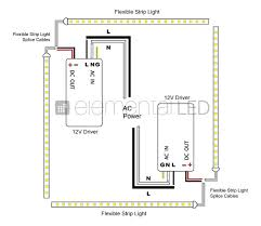 wiring diagram for led strip lights wiring diagram led strip light 12v wiring diagram diagrams