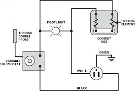220v heating element diagram diy wiring diagrams \u2022 wiring diagram for hair dryer regular 220v heating element wiring diagram ta1aw electric baseboard rh ansals info heating element schematic hair dryer heating element diagram