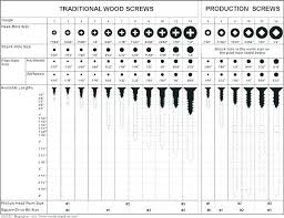 Bit Size Chart Drill Number Sizes Armoniaestetica Co
