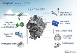 ioniq niro kappa 1 6 engine technology features hyundai ioniq forum these slides illustrate some of the advanced engine and transmission technologies used for the ioniq niro kappa 1 6 engine and drivetrain