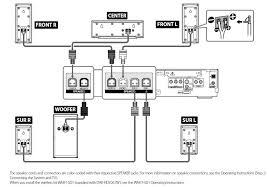 sony 52wx4 wiring diagram wiring diagram and hernes sony xplod 52wx4 wiring diagram diagrams