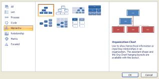 Smart Organizational Chart Create An Organization Chart Using A Smartart Graphic
