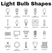 Led Light Wattage Chart Fluorescent Lamp Wattage Table Led Vs Metal Wattage