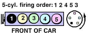 vanagain com spark plug wire order and timing order of 93 eurovan 5 cylinder eurovan firing order
