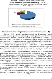 Платежная система Банка России Краткий обзор по состоянию на г  платежей система БЭСП Система БЭСП является централизованной на федеральном уровне системой валовых расчетов в