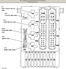 1999 ford e150 fuse box wiring diagram and fuse box diagram 1998 E150 Fuse Panel Wiring Diagram 1999 ford contour fuse box diagram 1998 E350 Fuse Diagram