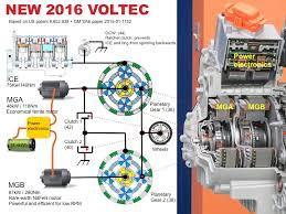 we delve into the 2016 volt s transmission gm authority this is a diagram of the voltec 2 propulsion system if looking at this image