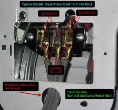 typical electric dryer power cord terminal block the