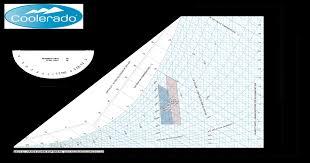 Comfort Chart Pdf Coolerado Si 1500m Ledger 11x17 Chart Pdf Pdf Document
